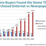 home-buyers-internet